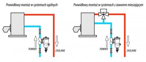 Separator zanieczyszczeń z separatorem powietrza; magnetyczny 3/4