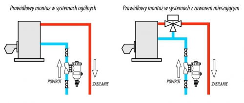 Separator zanieczyszczeń z separatorem powietrza; magnetyczny 1